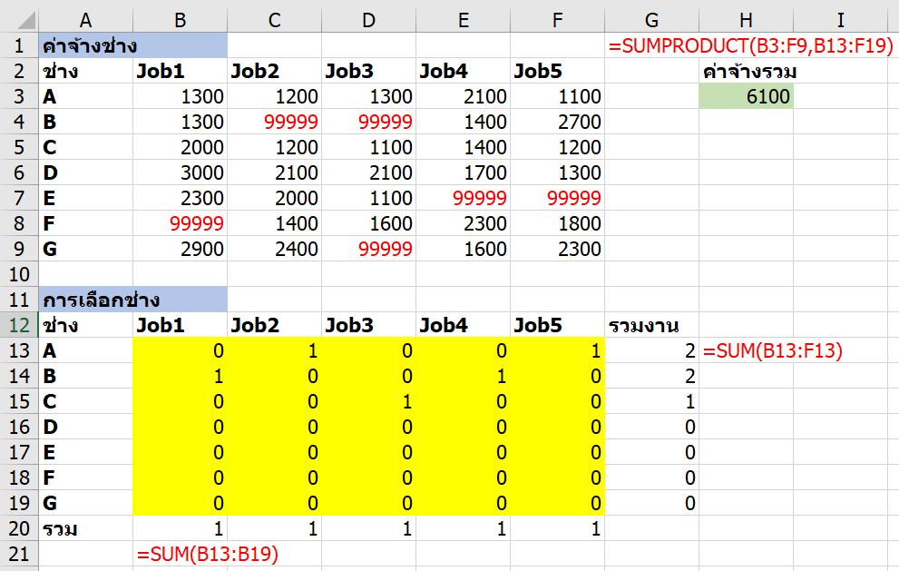 สอนใช้ Excel Solver เพื่อช่วย Optimize และตัดสินใจเชิงธุรกิจ 11