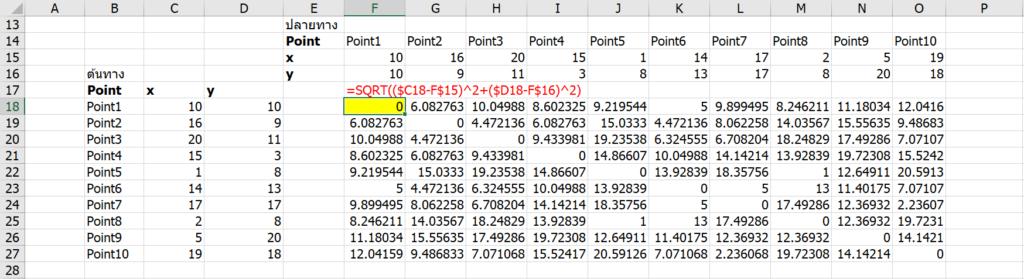 สอนใช้ Excel Solver เพื่อช่วย Optimize และตัดสินใจเชิงธุรกิจ 21