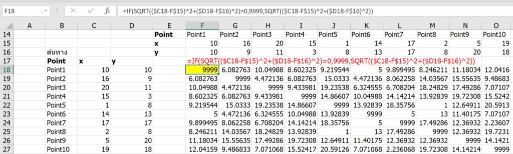 สอนใช้ Excel Solver เพื่อช่วย Optimize และตัดสินใจเชิงธุรกิจ 22