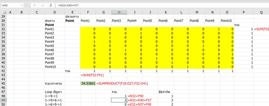 สอนใช้ Excel Solver เพื่อช่วย Optimize และตัดสินใจเชิงธุรกิจ 26