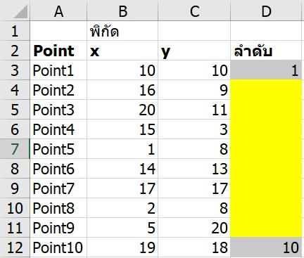 สอนใช้ Excel Solver เพื่อช่วย Optimize และตัดสินใจเชิงธุรกิจ 34