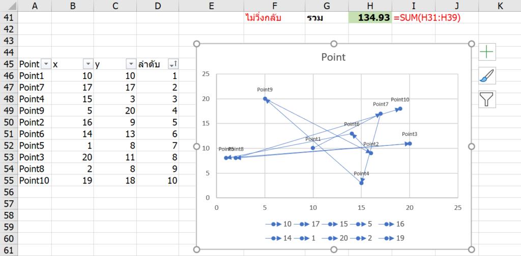 สอนใช้ Excel Solver เพื่อช่วย Optimize และตัดสินใจเชิงธุรกิจ 41