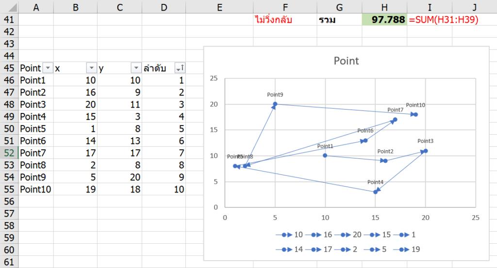 สอนใช้ Excel Solver เพื่อช่วย Optimize และตัดสินใจเชิงธุรกิจ 39
