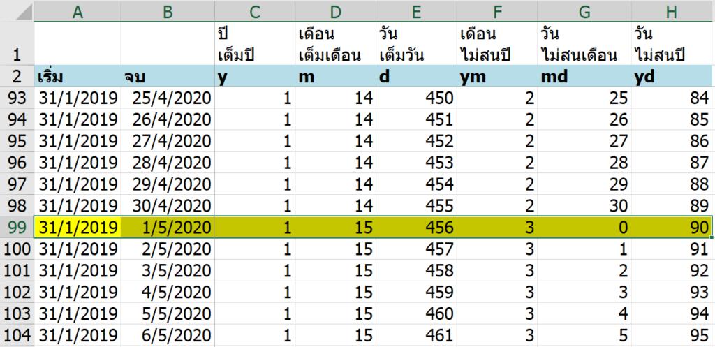 อธิบายการทำงาน DATEDIF ใน Excel และแนวทางแก้ไขให้ได้ผลลัพธ์ดั่งใจ 6