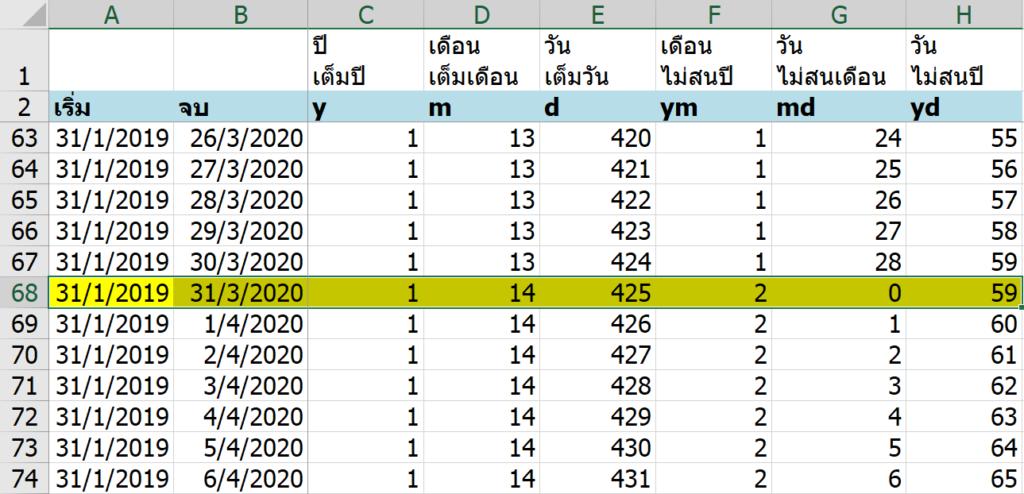อธิบายการทำงาน DATEDIF ใน Excel และแนวทางแก้ไขให้ได้ผลลัพธ์ดั่งใจ 5