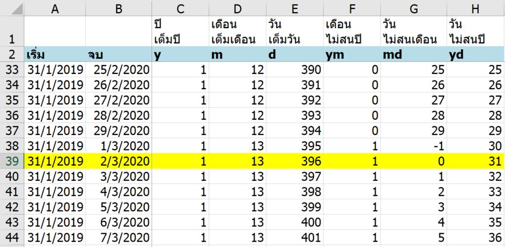 อธิบายการทำงาน DATEDIF ใน Excel และแนวทางแก้ไขให้ได้ผลลัพธ์ดั่งใจ 7