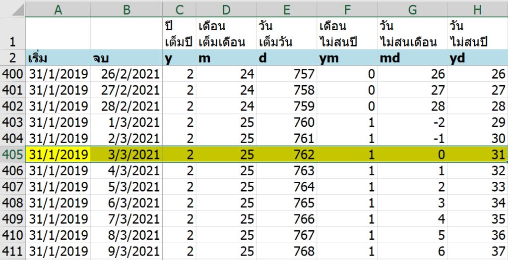 อธิบายการทำงาน DATEDIF ใน Excel และแนวทางแก้ไขให้ได้ผลลัพธ์ดั่งใจ 8