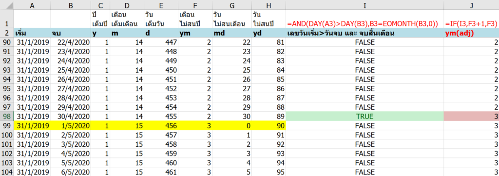 อธิบายการทำงาน DATEDIF ใน Excel และแนวทางแก้ไขให้ได้ผลลัพธ์ดั่งใจ 9