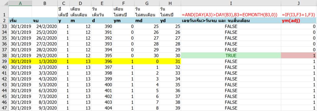 อธิบายการทำงาน DATEDIF ใน Excel และแนวทางแก้ไขให้ได้ผลลัพธ์ดั่งใจ 10