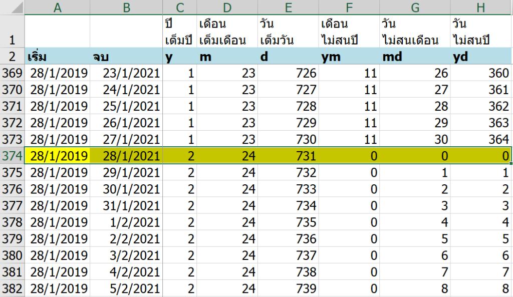 อธิบายการทำงาน DATEDIF ใน Excel และแนวทางแก้ไขให้ได้ผลลัพธ์ดั่งใจ 12