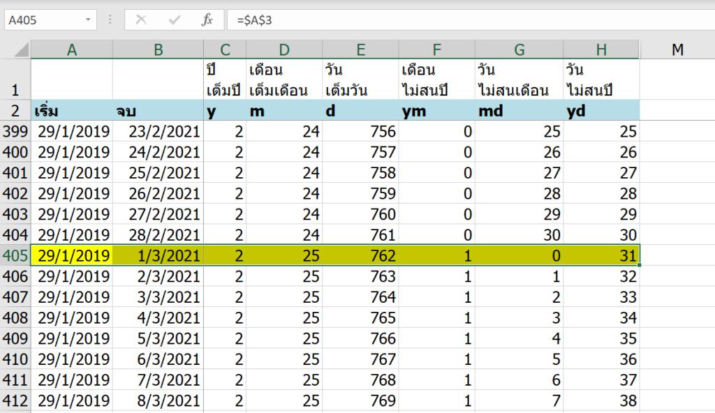 อธิบายการทำงาน DATEDIF ใน Excel และแนวทางแก้ไขให้ได้ผลลัพธ์ดั่งใจ 13