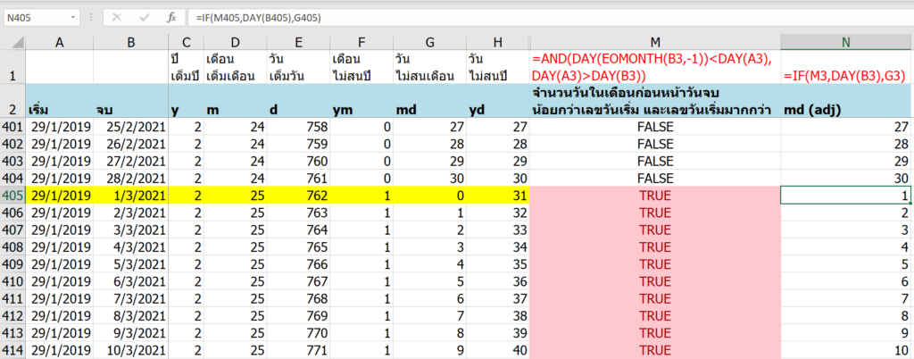 อธิบายการทำงาน DATEDIF ใน Excel และแนวทางแก้ไขให้ได้ผลลัพธ์ดั่งใจ 14