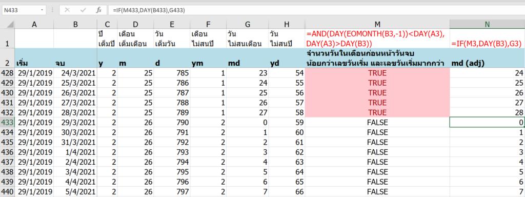 อธิบายการทำงาน DATEDIF ใน Excel และแนวทางแก้ไขให้ได้ผลลัพธ์ดั่งใจ 15