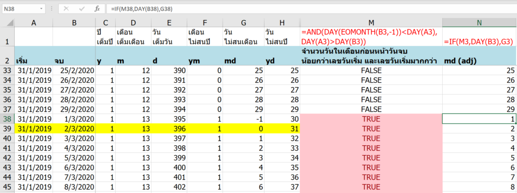 อธิบายการทำงาน DATEDIF ใน Excel และแนวทางแก้ไขให้ได้ผลลัพธ์ดั่งใจ 16