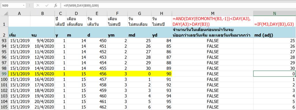 อธิบายการทำงาน DATEDIF ใน Excel และแนวทางแก้ไขให้ได้ผลลัพธ์ดั่งใจ 17