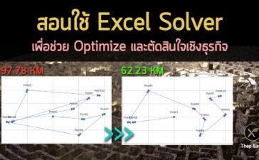 Solver Optimize Business