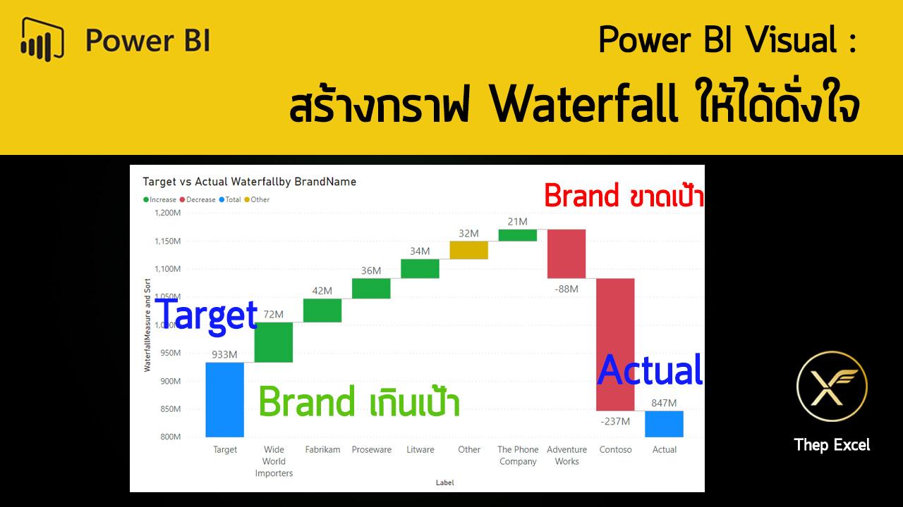 Power BI Visual : สร้างกราฟ Waterfall ให้ได้ดั่งใจ
