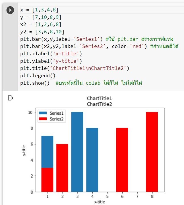 หัด Python สำหรับคนเป็น Excel : ตอนที่ 8 – การสร้างกราฟด้วย Matplotlib 3