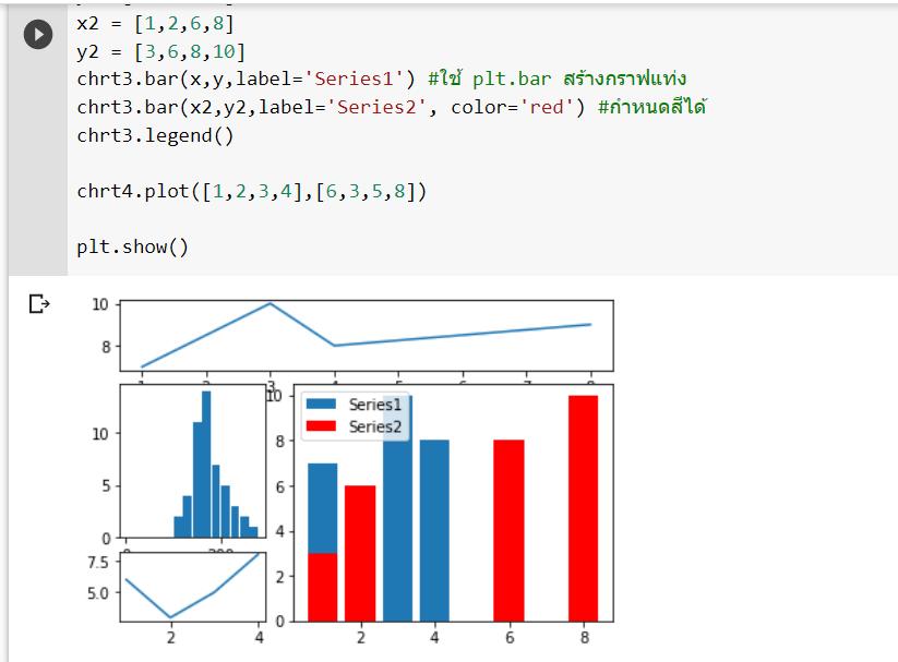 หัด Python สำหรับคนเป็น Excel : ตอนที่ 8 – การสร้างกราฟด้วย Matplotlib 6