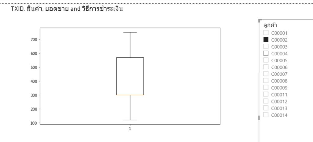 แนวทางการใช้ Python ใน Power BI 7