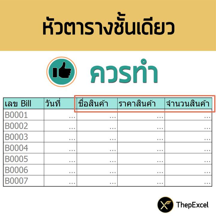การออกแบบตารางบันทึกข้อมูลที่ดีใน Excel (ลักษณะของ Database ที่ถูกต้อง) 2