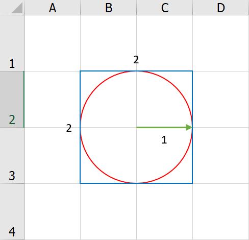 สอนทำ Simulation ใน Excel เพื่อประมาณค่า Pi 1