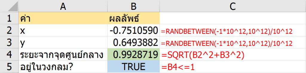 สอนทำ Simulation ใน Excel เพื่อประมาณค่า Pi 3