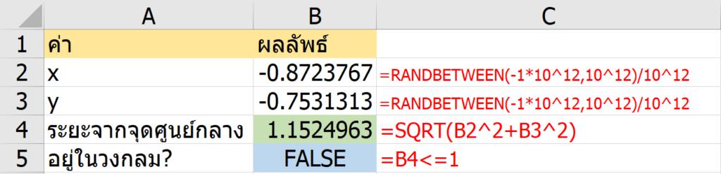สอนทำ Simulation ใน Excel เพื่อประมาณค่า Pi 4
