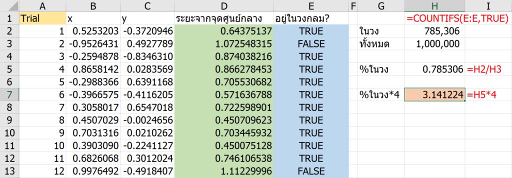 สอนทำ Simulation ใน Excel เพื่อประมาณค่า Pi 6
