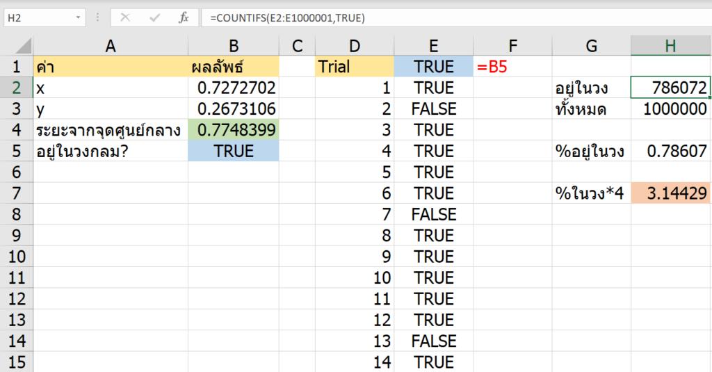 สอนทำ Simulation ใน Excel เพื่อประมาณค่า Pi 10