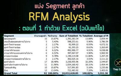แบ่ง Segment ลูกค้าด้วย RFM Analysis  : ตอนที่ 1 ทำด้วย Excel