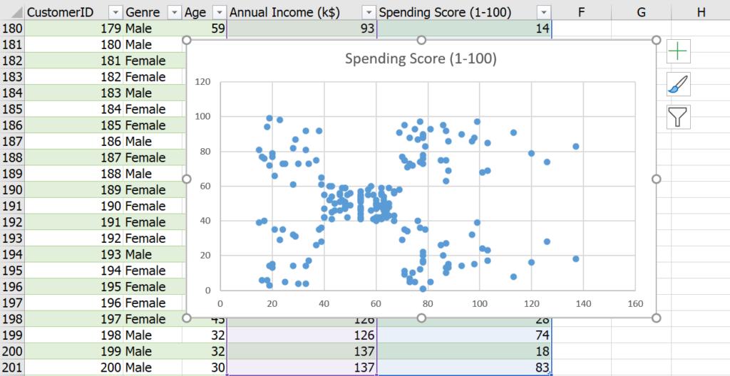 ลองทำ Machine Learning ใน Excel เทคนิค K-Means Clustering แบบไม่ง้อ VBA 9