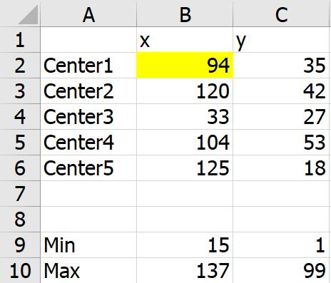ลองทำ Machine Learning ใน Excel เทคนิค K-Means Clustering แบบไม่ง้อ VBA 10