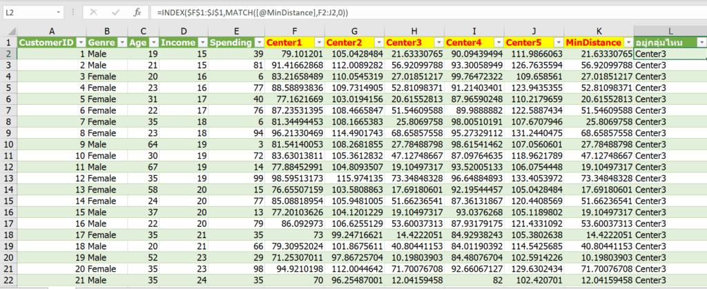 ลองทำ Machine Learning ใน Excel เทคนิค K-Means Clustering แบบไม่ง้อ VBA 12
