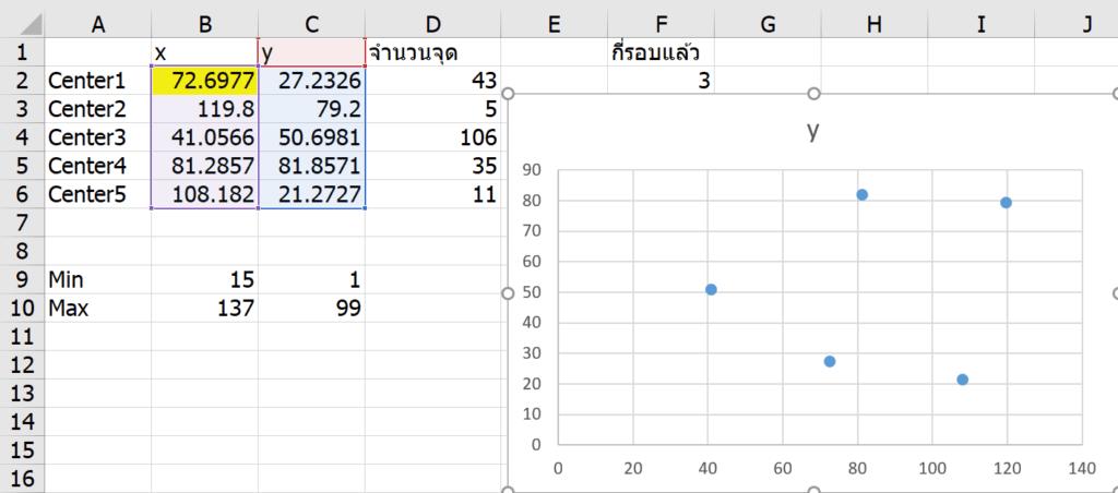 ลองทำ Machine Learning ใน Excel เทคนิค K-Means Clustering แบบไม่ง้อ VBA 17