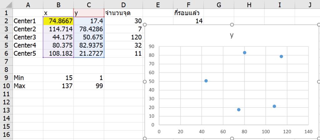 ลองทำ Machine Learning ใน Excel เทคนิค K-Means Clustering แบบไม่ง้อ VBA 20