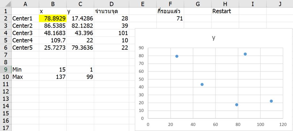 ลองทำ Machine Learning ใน Excel เทคนิค K-Means Clustering แบบไม่ง้อ VBA 23