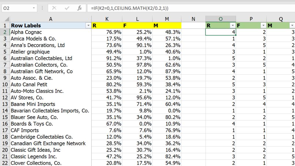 แบ่ง Segment ลูกค้าด้วย RFM Analysis : ตอนที่ 1 ทำด้วย Excel 48