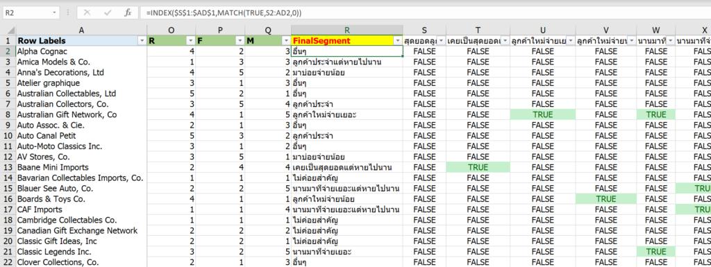 แบ่ง Segment ลูกค้าด้วย RFM Analysis : ตอนที่ 1 ทำด้วย Excel 51