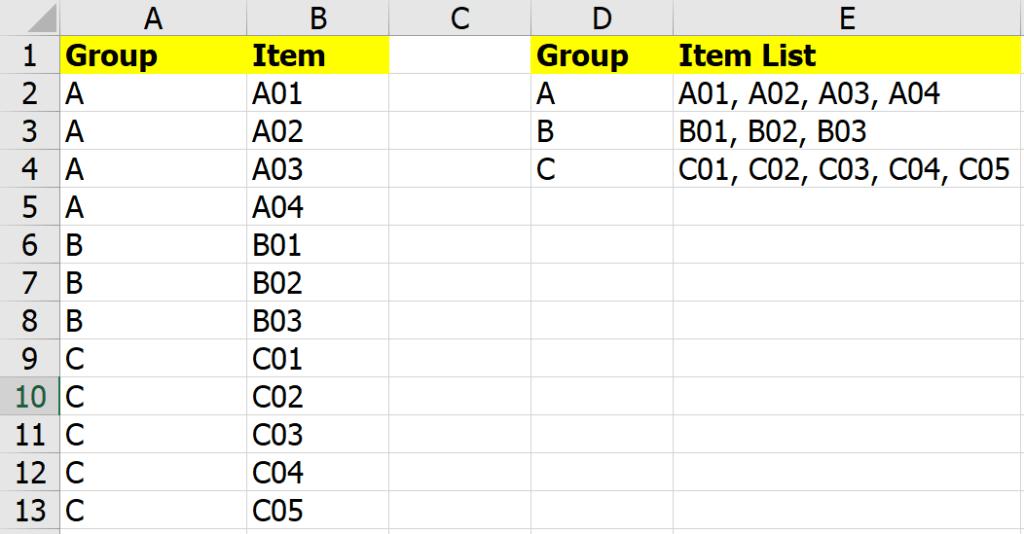 หลากวิธีเอาข้อมูลในกลุ่มเดียวกันไปรวมเป็นข้อความเดียวกัน 1