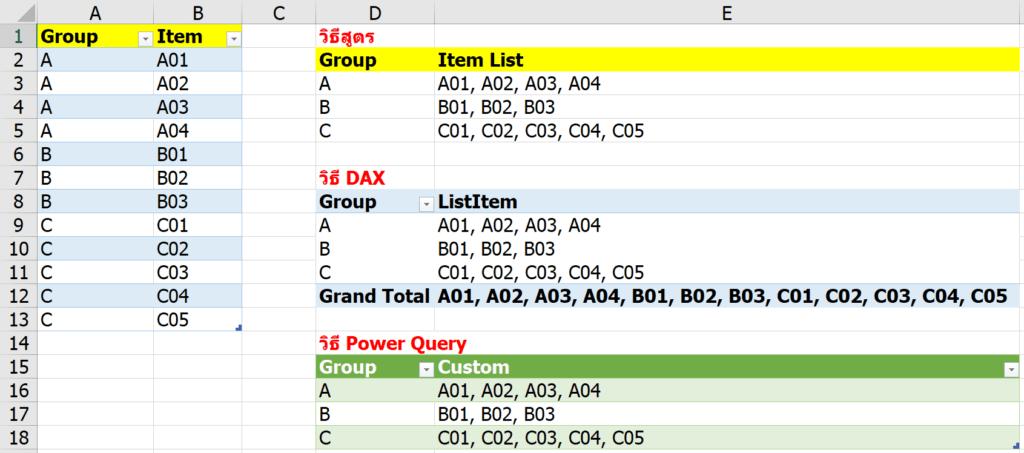หลากวิธีเอาข้อมูลในกลุ่มเดียวกันไปรวมเป็นข้อความเดียวกัน 18