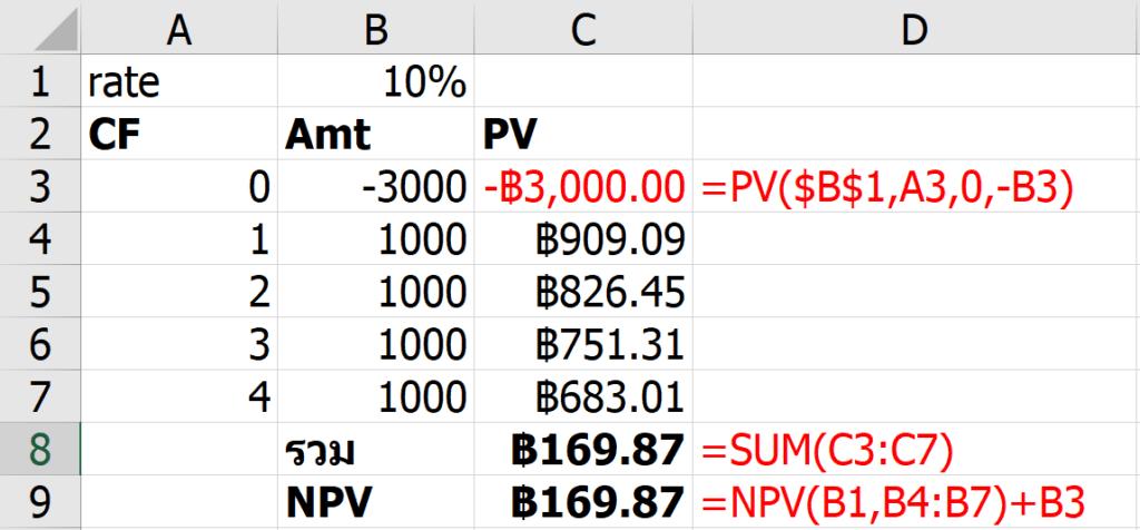 อธิบายละเอียดยิบเรื่องการเงิน NPV, XNPV, IRR, XIRR ต่างกันยังไง ใช้อะไรดี? 1