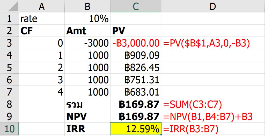 อธิบายละเอียดยิบเรื่องการเงิน NPV, XNPV, IRR, XIRR ต่างกันยังไง ใช้อะไรดี? 2