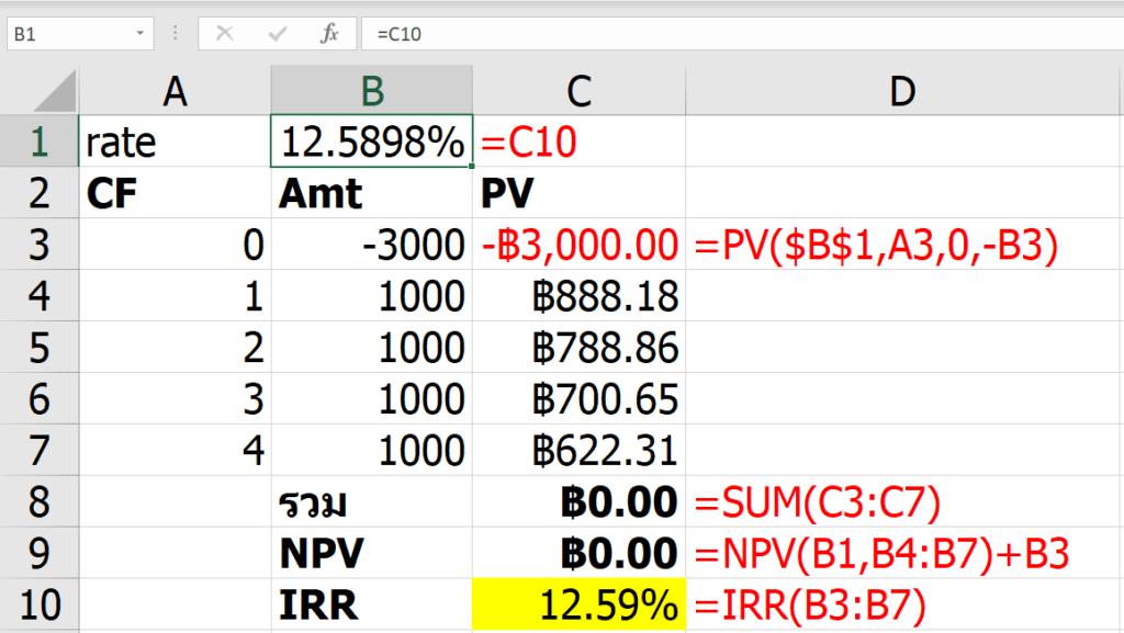 อธิบายละเอียดยิบเรื่องการเงิน NPV, XNPV, IRR, XIRR ต่างกันยังไง ใช้อะไรดี? 3