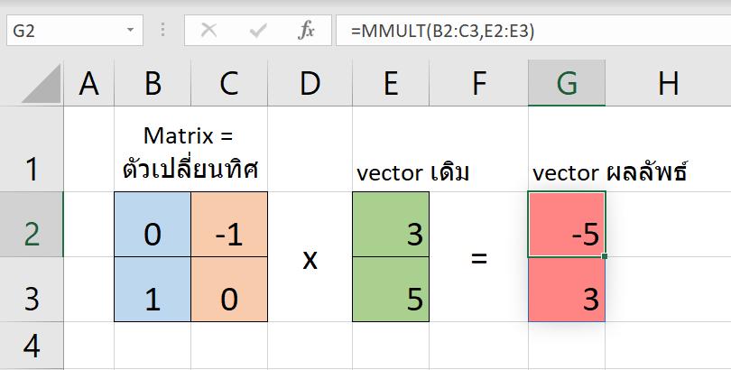 Matrix คืออะไร? (กันแน่) : ตอนที่ 1 12