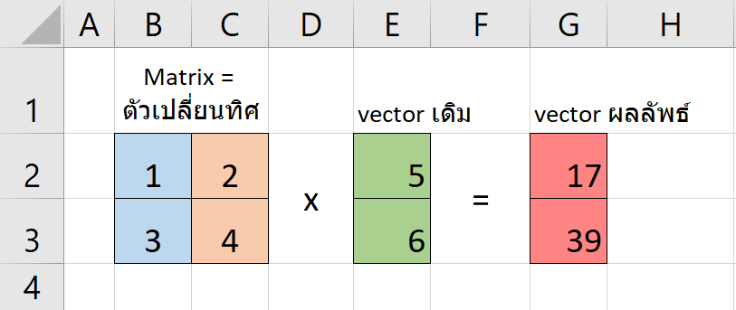 Matrix คืออะไร? (กันแน่) : ตอนที่ 1 13