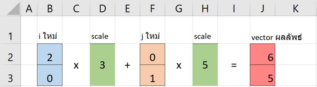 Matrix คืออะไร? (กันแน่) : ตอนที่ 1 6