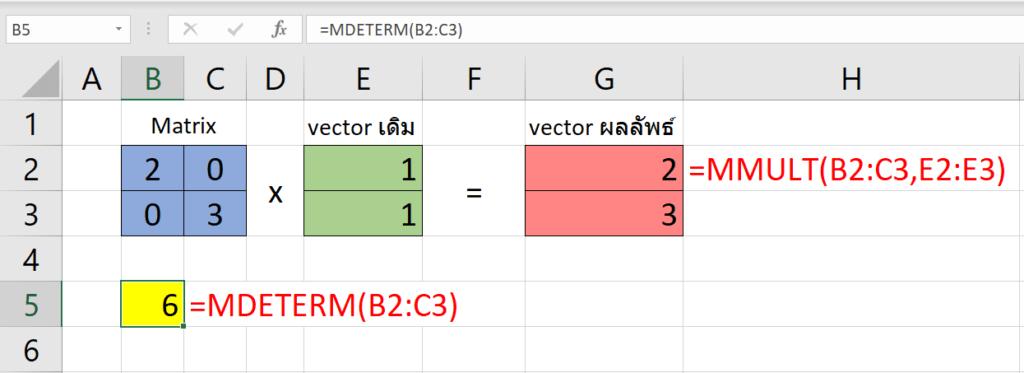 Matrix คืออะไร? (กันแน่) : ตอนที่ 2 7