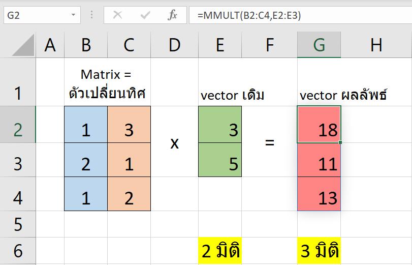 Matrix คืออะไร? (กันแน่) : ตอนที่ 2 2