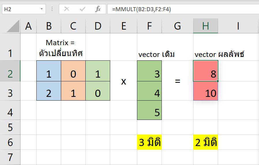 Matrix คืออะไร? (กันแน่) : ตอนที่ 2 4